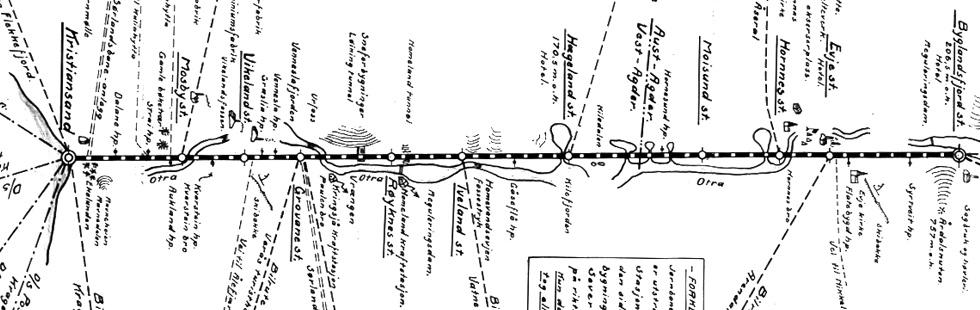 setesdalsbanen kart Langs linjen @ Setesdalsbanens Venner setesdalsbanen kart